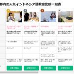東京都内のインドネシア語教室おすすめ人気ランキング10選